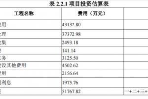 总投资5.18亿元,遵义市新蒲新区农村生活污水及垃圾治理PPP项目中标公示